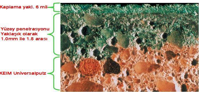 Resim 3) KEIM silikat boyalar silisleşme sonucu yüzeye penetre olurlar.